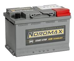Nordmax akut